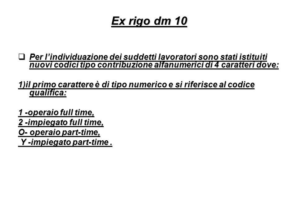 Ex rigo dm 10 Per lindividuazione dei suddetti lavoratori sono stati istituiti nuovi codici tipo contribuzione alfanumerici di 4 caratteri dove: Per lindividuazione dei suddetti lavoratori sono stati istituiti nuovi codici tipo contribuzione alfanumerici di 4 caratteri dove: 1)il primo carattere è di tipo numerico e si riferisce al codice qualifica: 1 -operaio full time, 2 -impiegato full time, O- operaio part-time, Y -impiegato part-time.