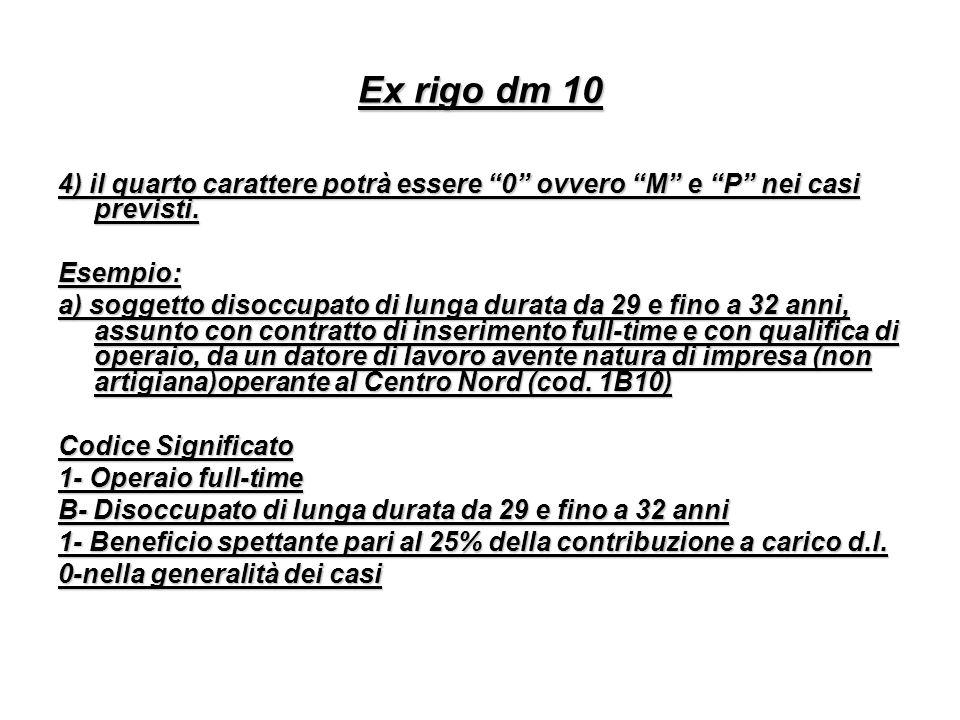 Ex rigo dm 10 4) il quarto carattere potrà essere 0 ovvero M e P nei casi previsti.