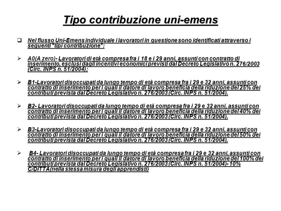 Tipo contribuzione uni-emens Nel flusso Uni-Emens individuale i lavoratori in questione sono identificati attraverso i seguenti tipi contribuzione : Nel flusso Uni-Emens individuale i lavoratori in questione sono identificati attraverso i seguenti tipi contribuzione : Lavoratori di età compresa fra i 18 e i 29 anni, assunti con contratto di inserimento, esclusi dagli incentivi economici previsti dal Decreto Legislativo n.
