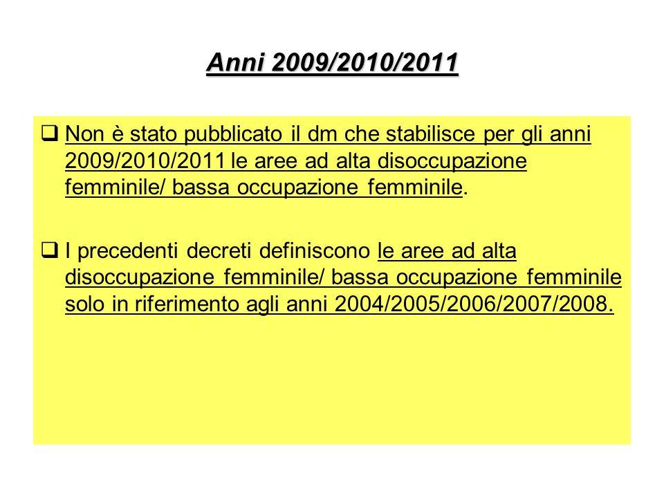 Anni 2009/2010/2011 Non è stato pubblicato il dm che stabilisce per gli anni 2009/2010/2011 le aree ad alta disoccupazione femminile/ bassa occupazione femminile.