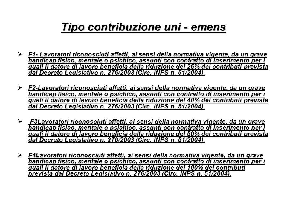 Tipo contribuzione uni - emens F1- Lavoratori riconosciuti affetti, ai sensi della normativa vigente, da un grave handicap fisico, mentale o psichico,