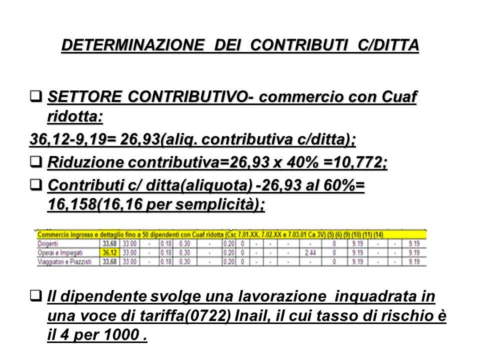 DETERMINAZIONE DEI CONTRIBUTI C/DITTA SETTORE CONTRIBUTIVO- commercio con Cuaf ridotta: SETTORE CONTRIBUTIVO- commercio con Cuaf ridotta: 36,12-9,19= 26,93(aliq.