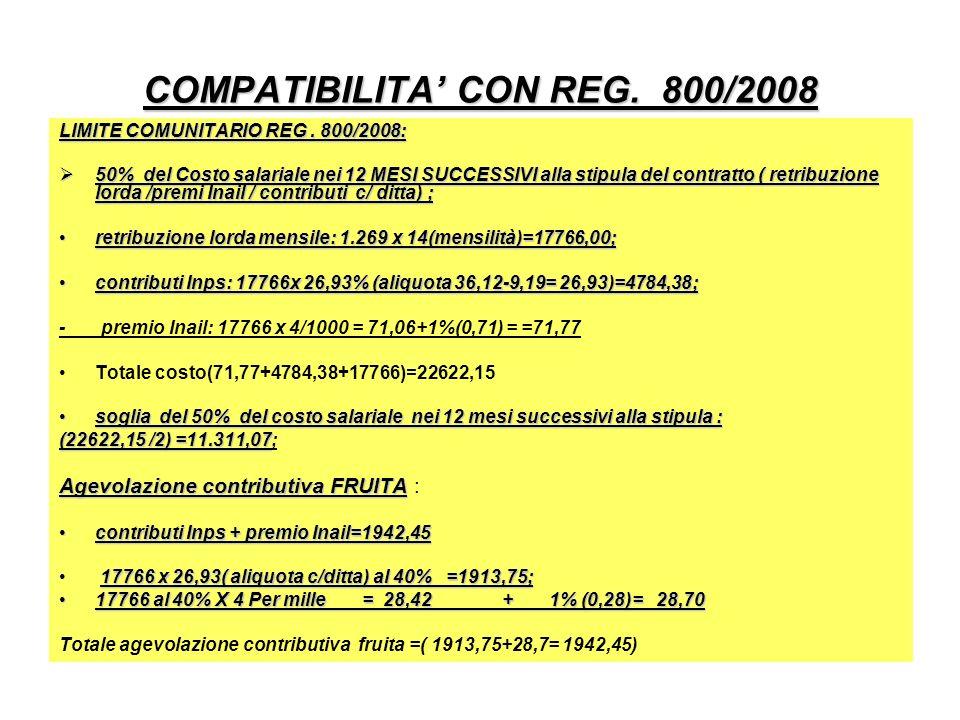 COMPATIBILITA CON REG. 800/2008 LIMITE COMUNITARIO REG. 800/2008: 50% del Costo salariale nei 12 MESI SUCCESSIVI alla stipula del contratto ( retribuz