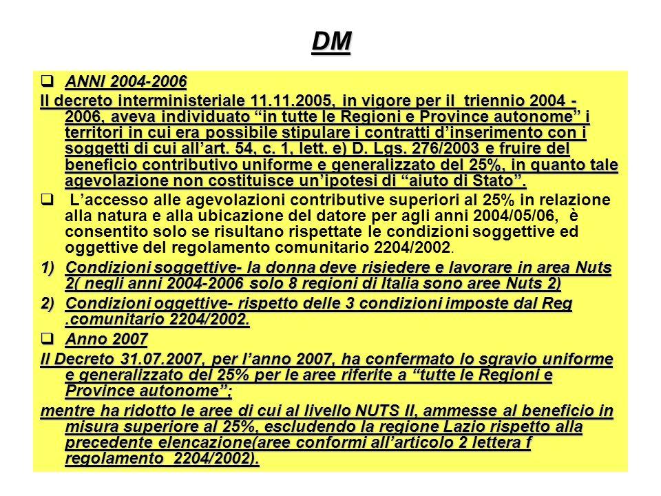 DM ANNI 2004-2006 ANNI 2004-2006 Il decreto interministeriale 11.11.2005, in vigore per il triennio 2004 - 2006, aveva individuato in tutte le Regioni e Province autonome i territori in cui era possibile stipulare i contratti dinserimento con i soggetti di cui allart.
