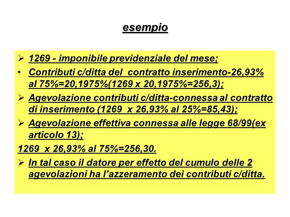 esempio 1269 - imponibile previdenziale del mese; Contributi c/ditta del contratto inserimento-26,93% al 75%=20,1975%(1269 x 20,1975%=256,3); Agevolazione contributi c/ditta-connessa al contratto di inserimento (1269 x 26,93% al 25%=85,43); Agevolazione effettiva connessa alle legge 68/99(ex articolo 13); 1269 x 26,93% al 75%=256,30.