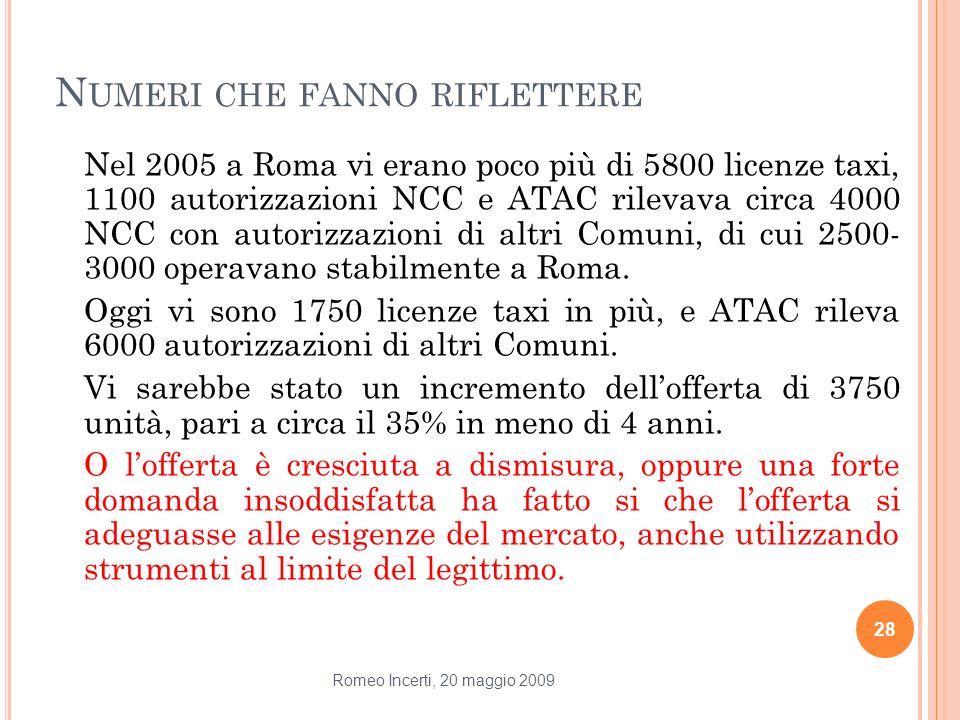 N UMERI CHE FANNO RIFLETTERE Nel 2005 a Roma vi erano poco più di 5800 licenze taxi, 1100 autorizzazioni NCC e ATAC rilevava circa 4000 NCC con autori
