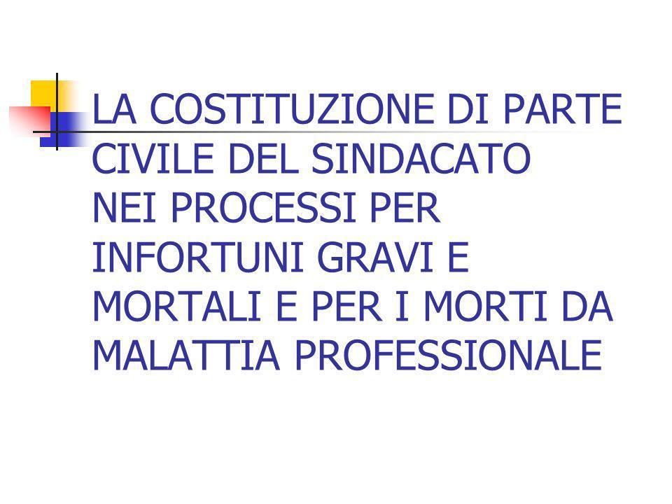 COSTITUZIONE DI PARTE CIVILE - Costituzione di parte offesa della categoria di ……… (Copia della costituzione della FIOM di Brescia al Processo SEI del Luglio 1998 – All.