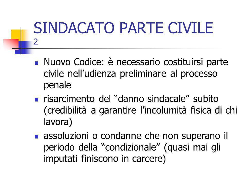 SINDACATO PARTE CIVILE 2 Nuovo Codice: è necessario costituirsi parte civile nelludienza preliminare al processo penale risarcimento del danno sindaca