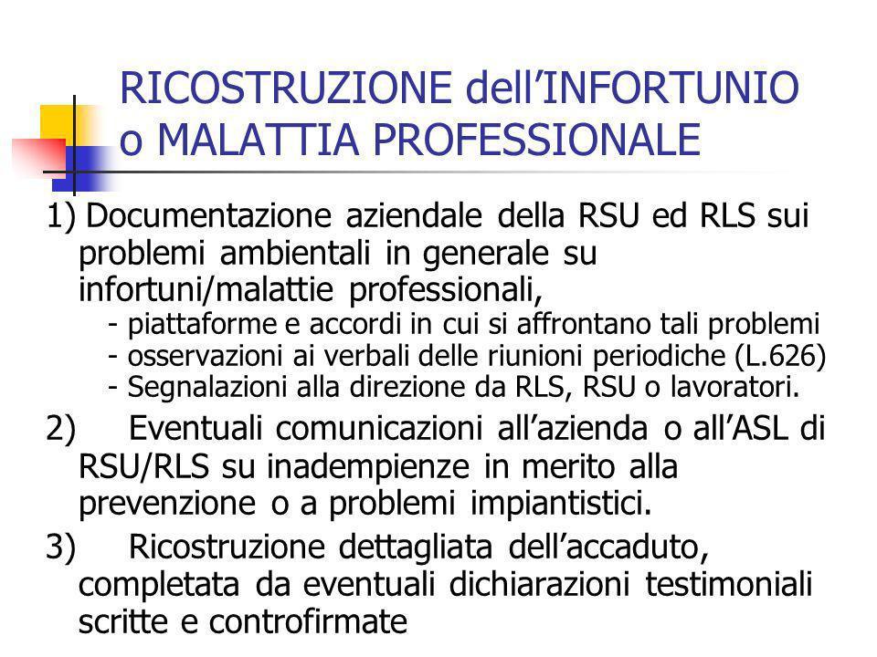 RICOSTRUZIONE dellINFORTUNIO o MALATTIA PROFESSIONALE 1) Documentazione aziendale della RSU ed RLS sui problemi ambientali in generale su infortuni/ma