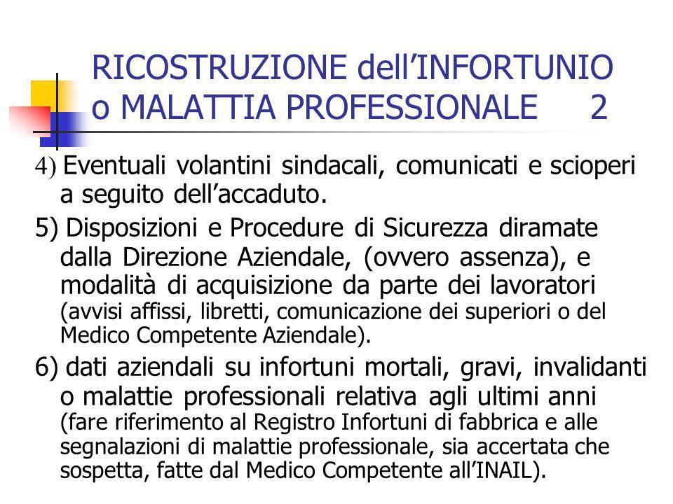 RICOSTRUZIONE dellINFORTUNIO o MALATTIA PROFESSIONALE 2 4) Eventuali volantini sindacali, comunicati e scioperi a seguito dellaccaduto. 5) Disposizion