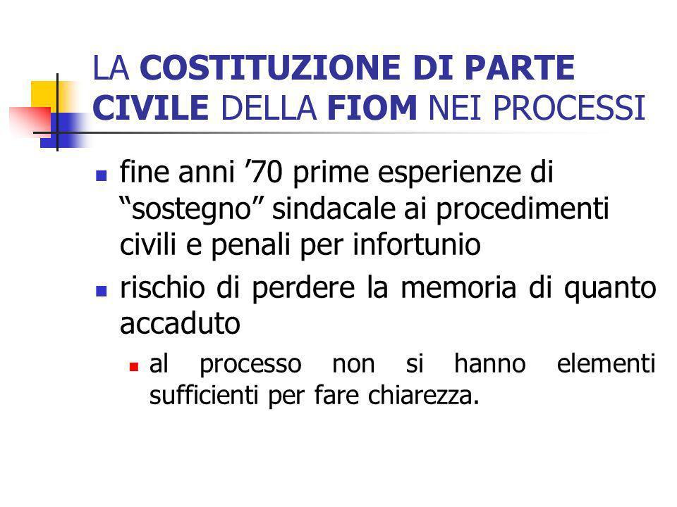 LA COSTITUZIONE DI PARTE CIVILE DELLA FIOM NEI PROCESSI fine anni 70 prime esperienze di sostegno sindacale ai procedimenti civili e penali per infort
