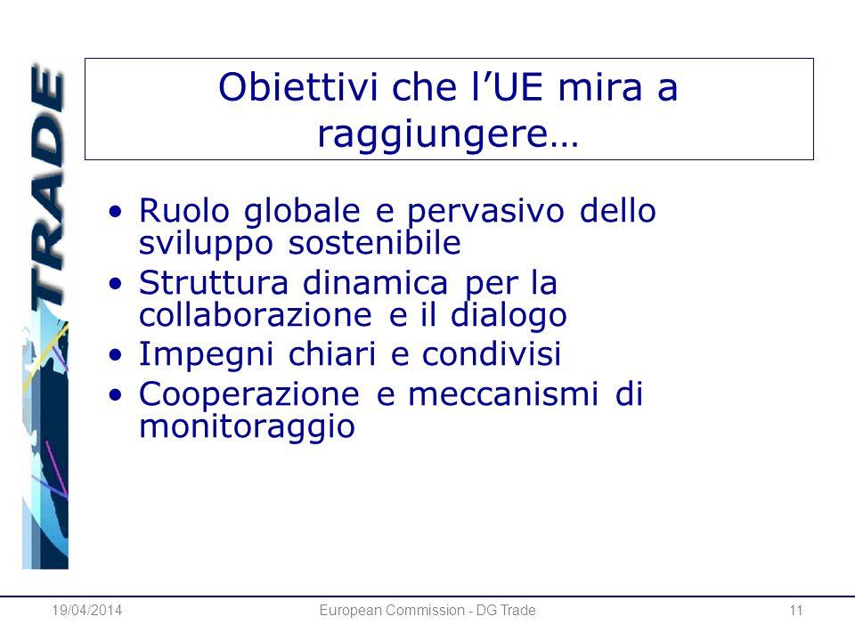 19/04/2014European Commission - DG Trade11 Obiettivi che lUE mira a raggiungere… Ruolo globale e pervasivo dello sviluppo sostenibile Struttura dinamica per la collaborazione e il dialogo Impegni chiari e condivisi Cooperazione e meccanismi di monitoraggio