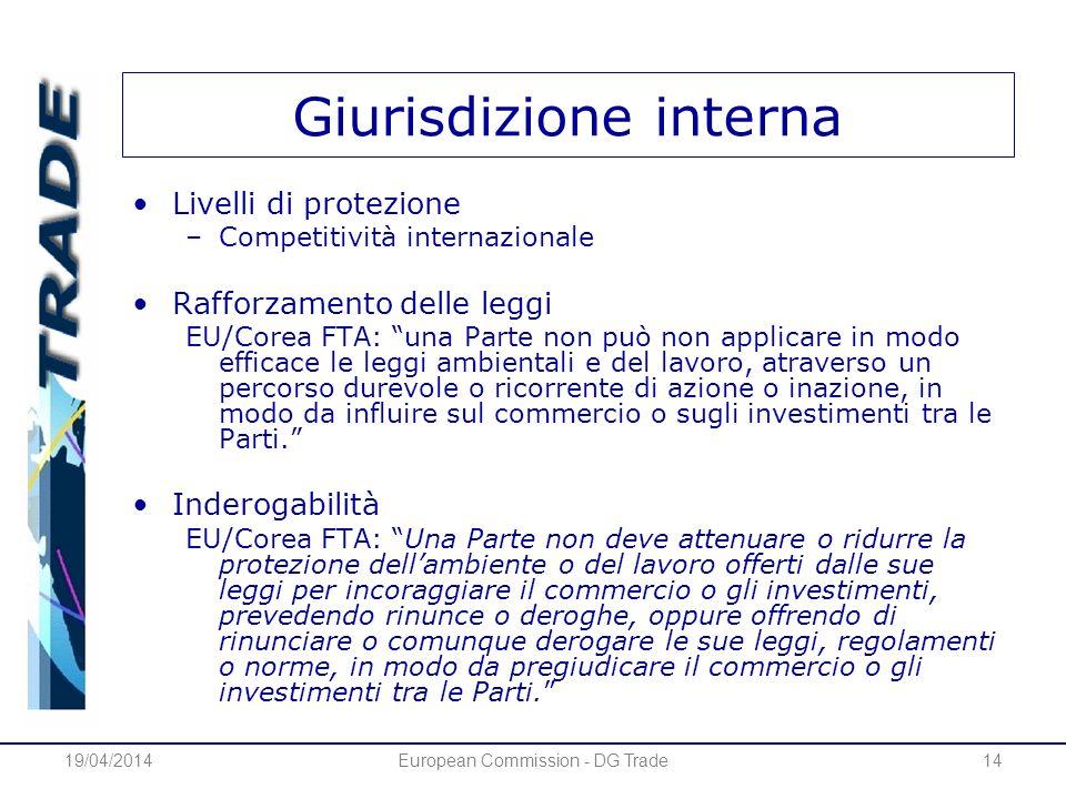 19/04/2014European Commission - DG Trade14 Giurisdizione interna Livelli di protezione –Competitività internazionale Rafforzamento delle leggi EU/Core