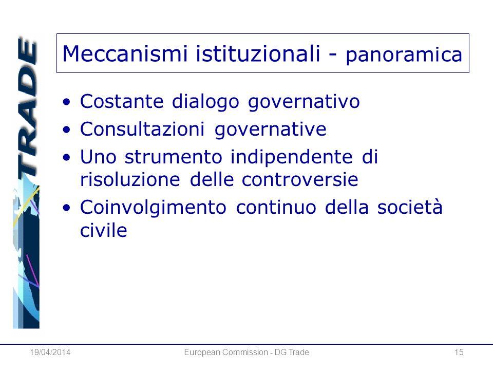 19/04/2014European Commission - DG Trade15 Meccanismi istituzionali - panoramica Costante dialogo governativo Consultazioni governative Uno strumento