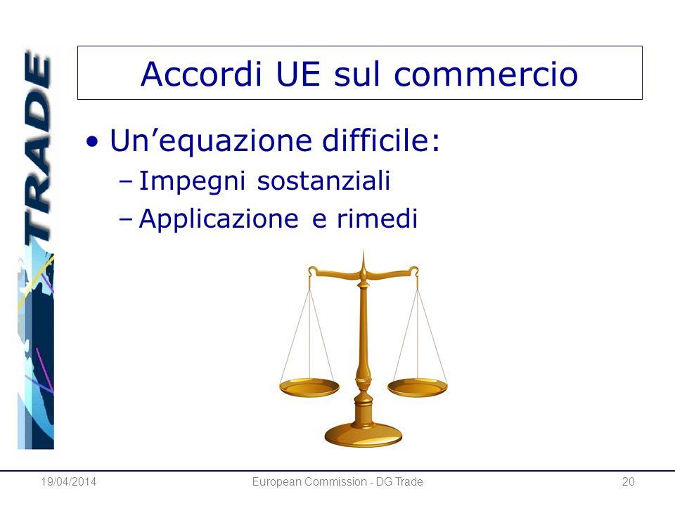 19/04/2014European Commission - DG Trade20 Accordi UE sul commercio Unequazione difficile: –Impegni sostanziali –Applicazione e rimedi