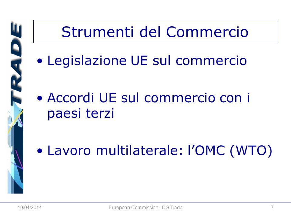 Strumenti del Commercio Legislazione UE sul commercio Accordi UE sul commercio con i paesi terzi Lavoro multilaterale: lOMC (WTO) 19/04/2014European Commission - DG Trade7