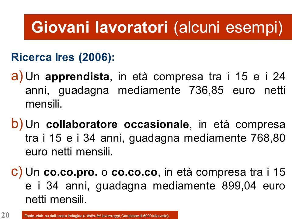 20 Giovani lavoratori (alcuni esempi) a) Un apprendista, in età compresa tra i 15 e i 24 anni, guadagna mediamente 736,85 euro netti mensili. b) Un co