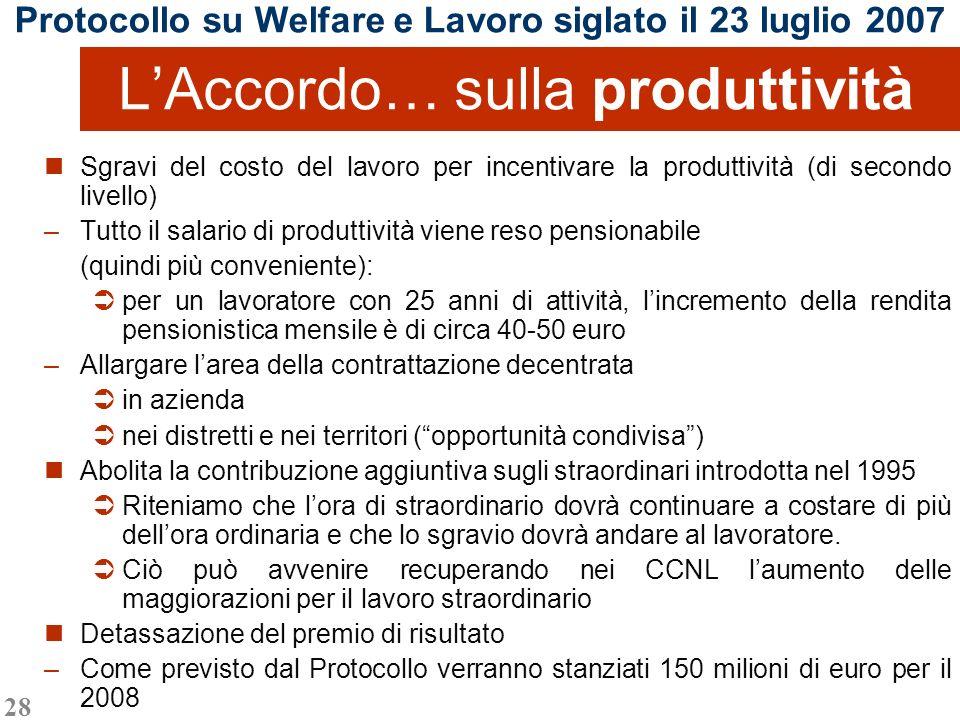 28 LAccordo… sulla produttività Sgravi del costo del lavoro per incentivare la produttività (di secondo livello) –Tutto il salario di produttività vie