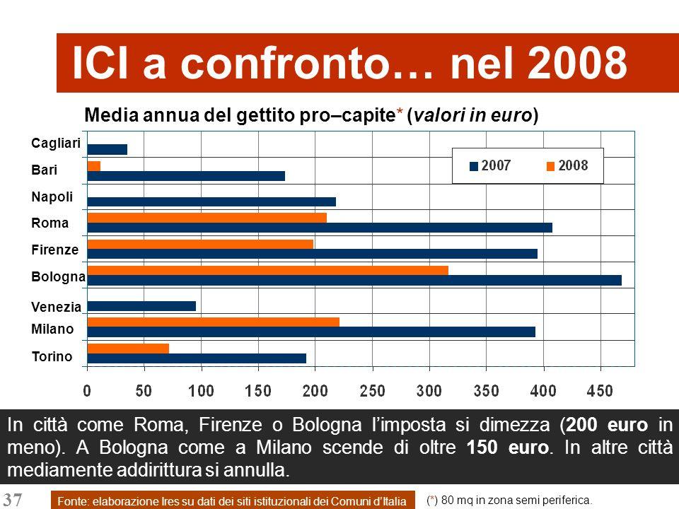 37 Torino Milano Venezia Bologna Firenze Roma Napoli Bari Cagliari Fonte: elaborazione Ires su dati dei siti istituzionali dei Comuni dItalia Media an