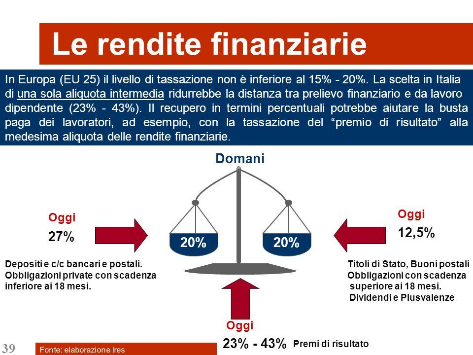 39 Le rendite finanziarie Depositi e c/c bancari e postali.