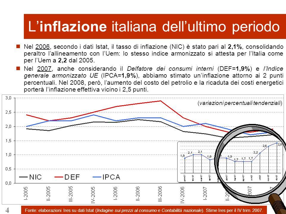 4 Linflazione italiana dellultimo periodo Nel 2006, secondo i dati Istat, il tasso di inflazione (NIC) è stato pari al 2,1%, consolidando peraltro lallineamento con lUem: lo stesso indice armonizzato si attesta per lItalia come per lUem a 2,2 dal 2005.