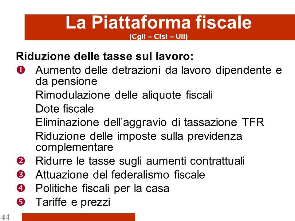 44 La Piattaforma fiscale (Cgil – Cisl – Uil) Riduzione delle tasse sul lavoro: Aumento delle detrazioni da lavoro dipendente e da pensione Rimodulazi