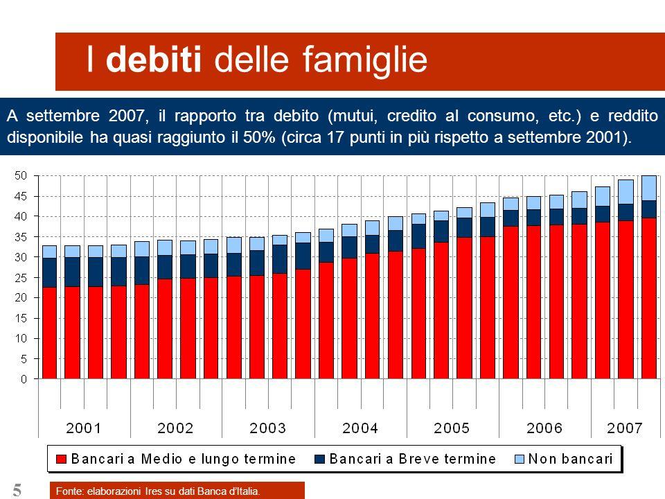 5 Fonte: elaborazioni Ires su dati Banca dItalia. I debiti delle famiglie A settembre 2007, il rapporto tra debito (mutui, credito al consumo, etc.) e