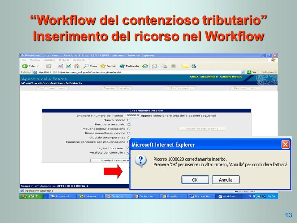Workflow del contenzioso tributario Inserimento del ricorso nel Workflow 13