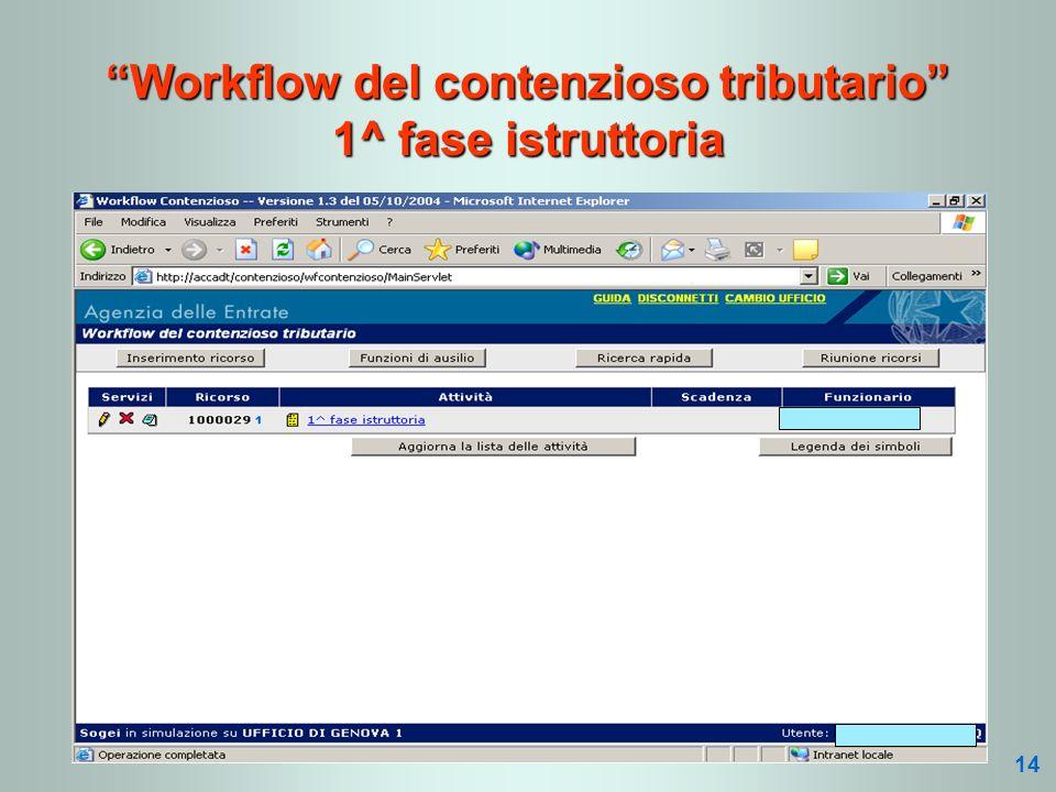 Workflow del contenzioso tributario 1^ fase istruttoria 14