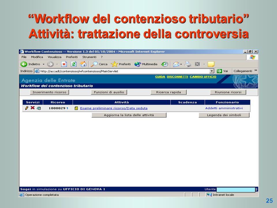 Workflow del contenzioso tributario Attività: trattazione della controversia 25