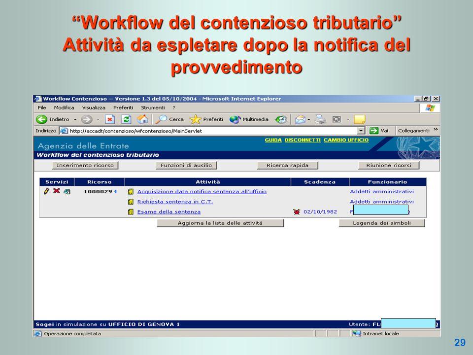 Workflow del contenzioso tributario Attività da espletare dopo la notifica del provvedimento 29