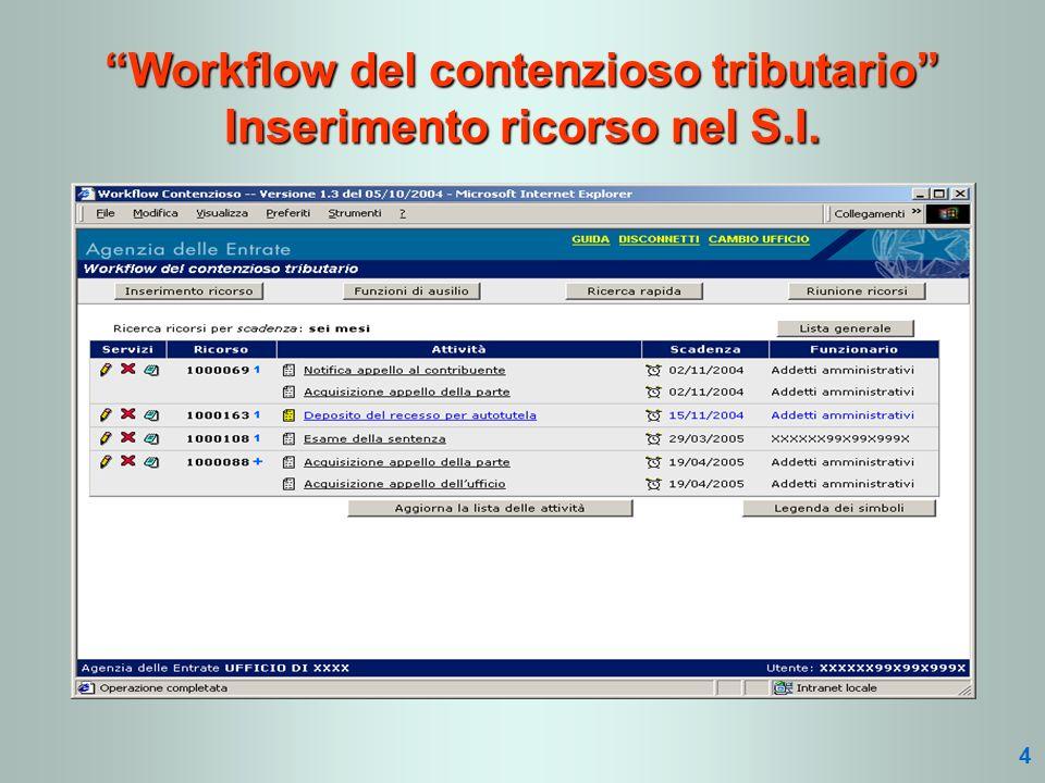 Workflow del contenzioso tributario Inserimento ricorso nel S.I. 4