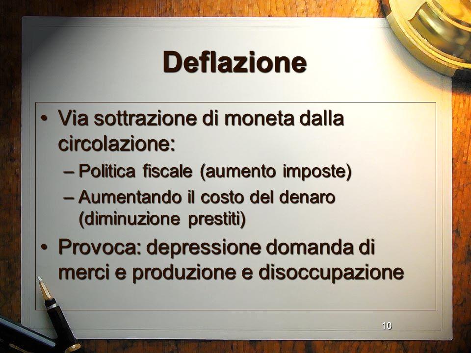 10 Deflazione Via sottrazione di moneta dalla circolazione:Via sottrazione di moneta dalla circolazione: –Politica fiscale (aumento imposte) –Aumentan