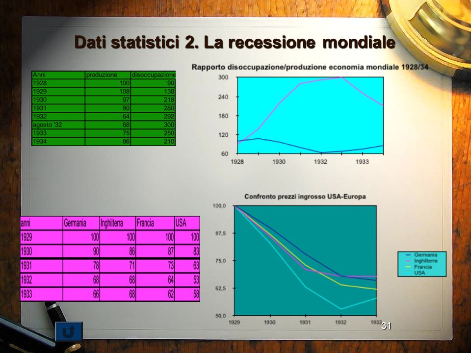 31 Dati statistici 2. La recessione mondiale