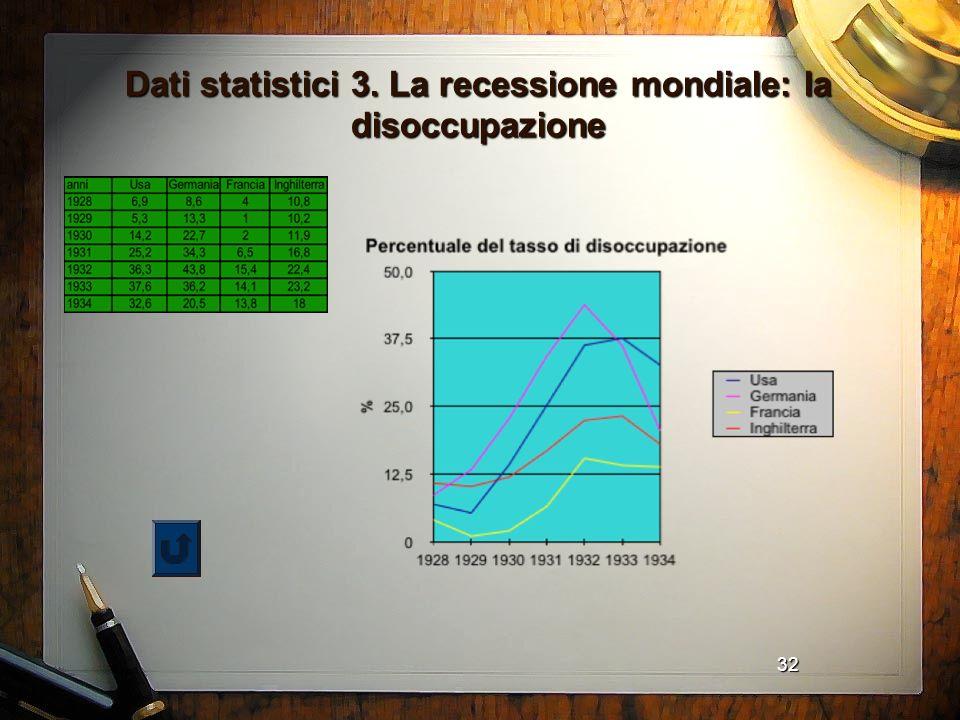 32 Dati statistici 3. La recessione mondiale: la disoccupazione