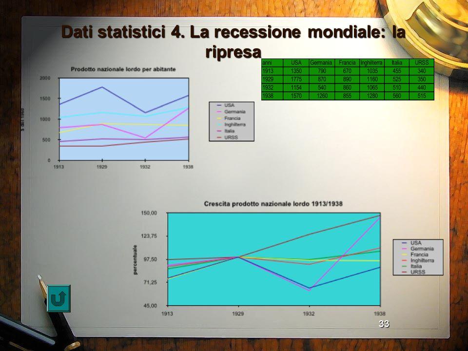 33 Dati statistici 4. La recessione mondiale: la ripresa
