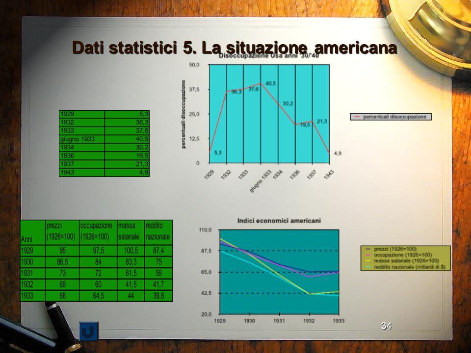 34 Dati statistici 5. La situazione americana