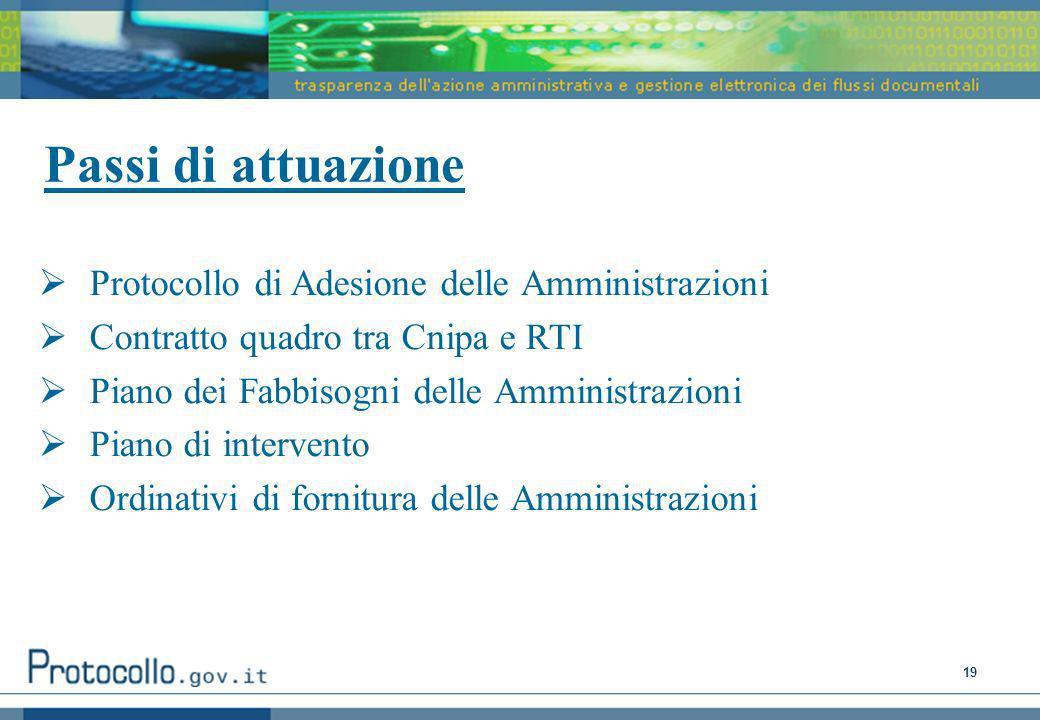 19 Passi di attuazione Protocollo di Adesione delle Amministrazioni Contratto quadro tra Cnipa e RTI Piano dei Fabbisogni delle Amministrazioni Piano di intervento Ordinativi di fornitura delle Amministrazioni