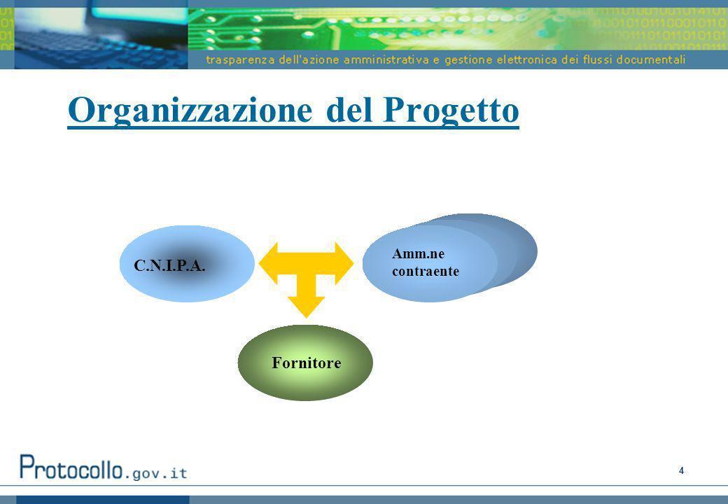 4 Organizzazione del Progetto Fornitore C.N.I.P.A. Amm.ne contraente