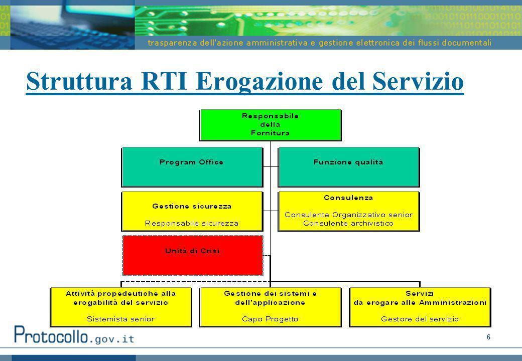 6 Struttura RTI Erogazione del Servizio