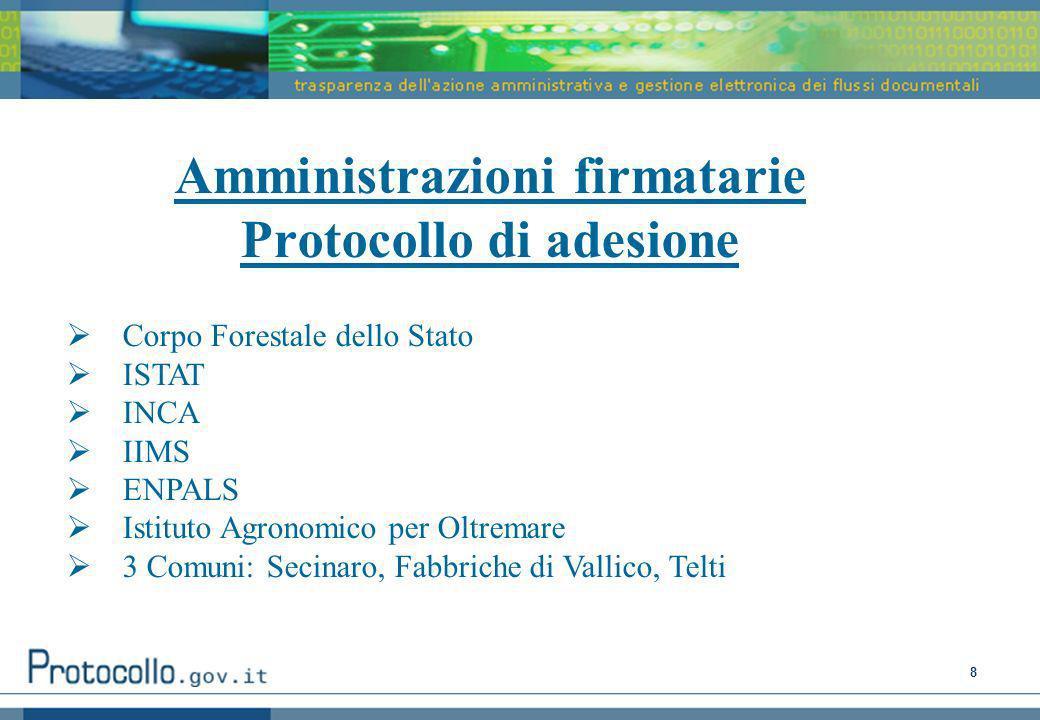 8 Amministrazioni firmatarie Protocollo di adesione Corpo Forestale dello Stato ISTAT INCA IIMS ENPALS Istituto Agronomico per Oltremare 3 Comuni: Secinaro, Fabbriche di Vallico, Telti