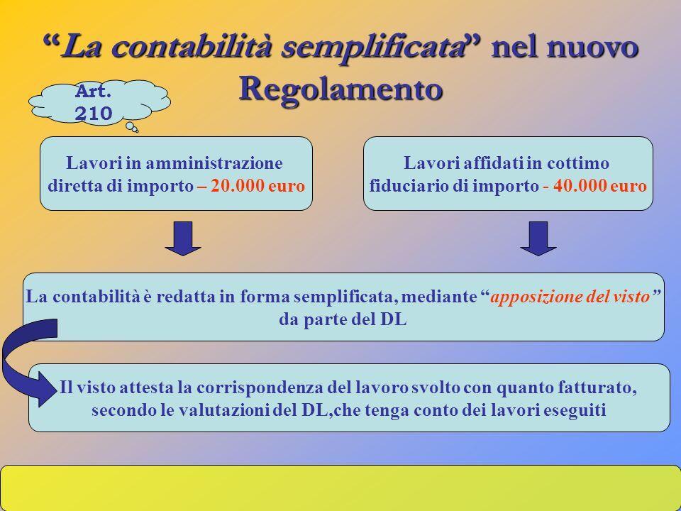 La contabilità semplificata nel nuovo RegolamentoLa contabilità semplificata nel nuovo Regolamento Lavori in amministrazione diretta di importo – 20.0