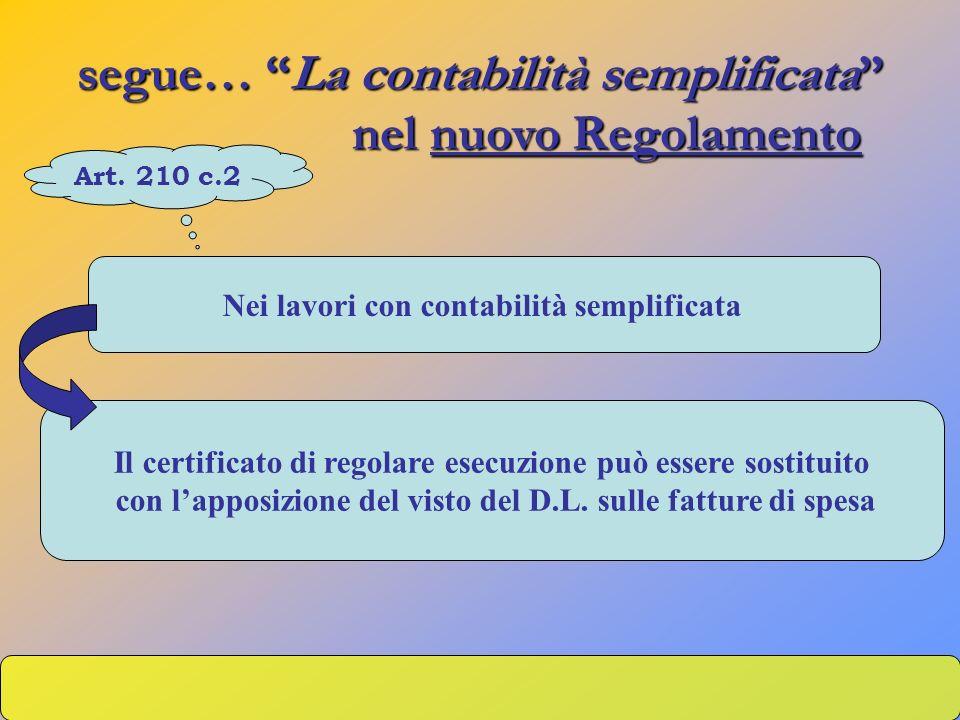 segue… La contabilità semplificata nel nuovo Regolamento nel nuovo Regolamento Nei lavori con contabilità semplificata Il certificato di regolare esec