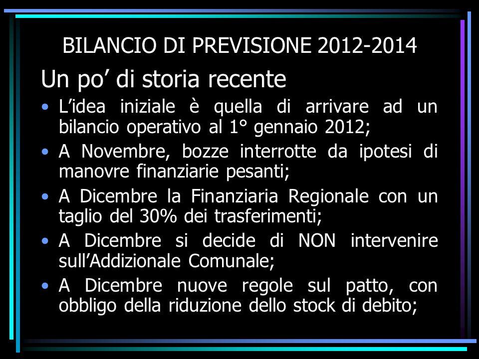 BILANCIO DI PREVISIONE 2012-2014 A Gennaio si cerca di capire lI.M.U.