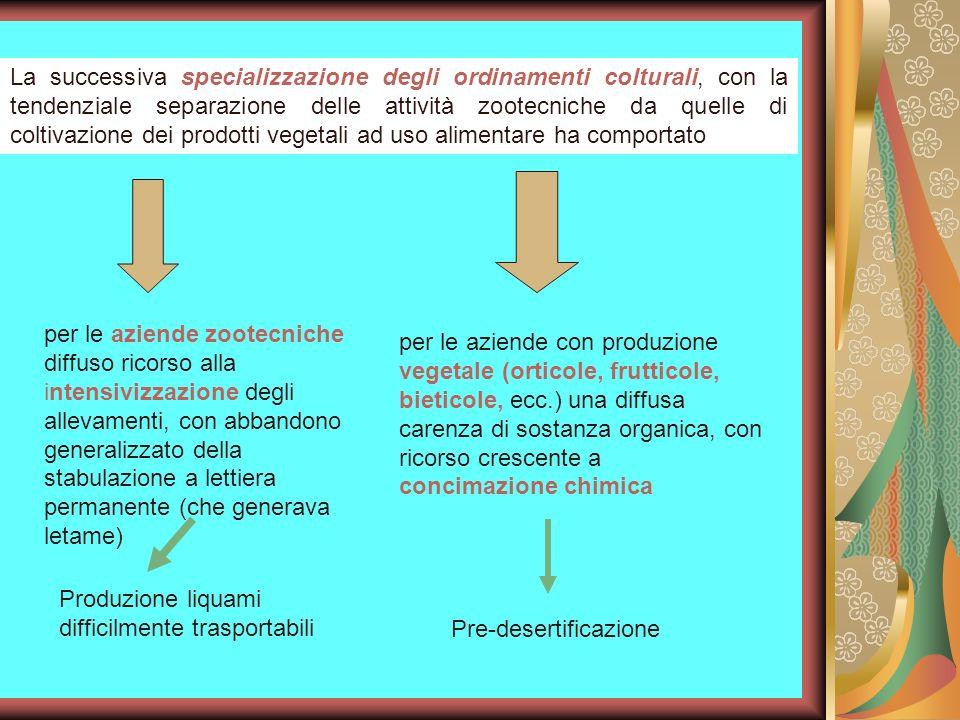 La successiva specializzazione degli ordinamenti colturali, con la tendenziale separazione delle attività zootecniche da quelle di coltivazione dei pr