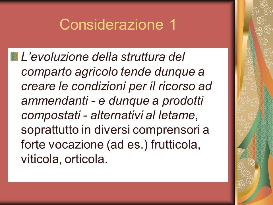 Considerazione 1 Levoluzione della struttura del comparto agricolo tende dunque a creare le condizioni per il ricorso ad ammendanti - e dunque a prodo