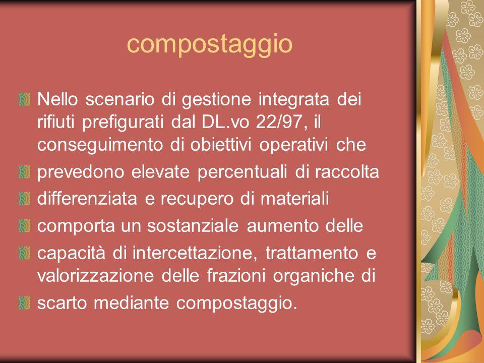 compostaggio Nello scenario di gestione integrata dei rifiuti prefigurati dal DL.vo 22/97, il conseguimento di obiettivi operativi che prevedono eleva