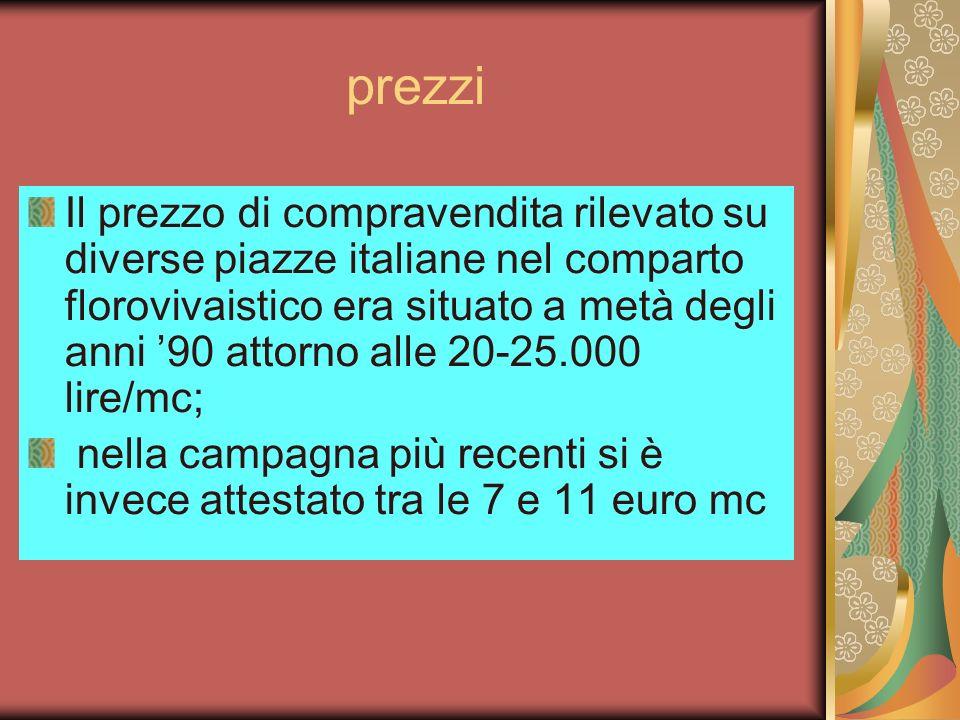 prezzi Il prezzo di compravendita rilevato su diverse piazze italiane nel comparto florovivaistico era situato a metà degli anni 90 attorno alle 20-25