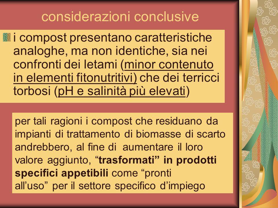 considerazioni conclusive i compost presentano caratteristiche analoghe, ma non identiche, sia nei confronti dei letami (minor contenuto in elementi f