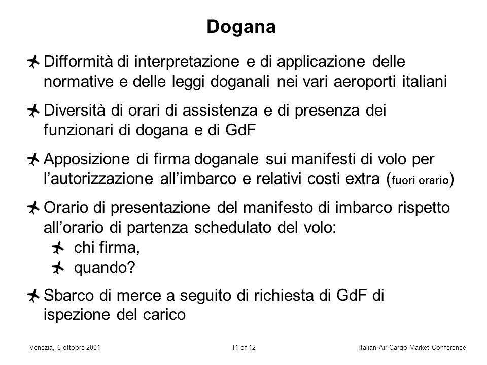 10 of 12Venezia, 6 ottobre 2001Italian Air Cargo Market Conference Costi presso gli aeroporti Canoni di affitto per spazi e uffici negli aeroporti son